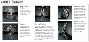 Movement Standards C&J and Toes to Bar